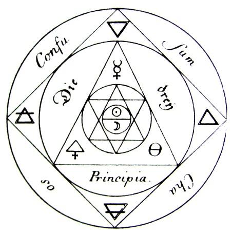 alchymistická mandala